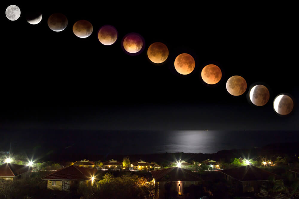 How long is the lunar cycle